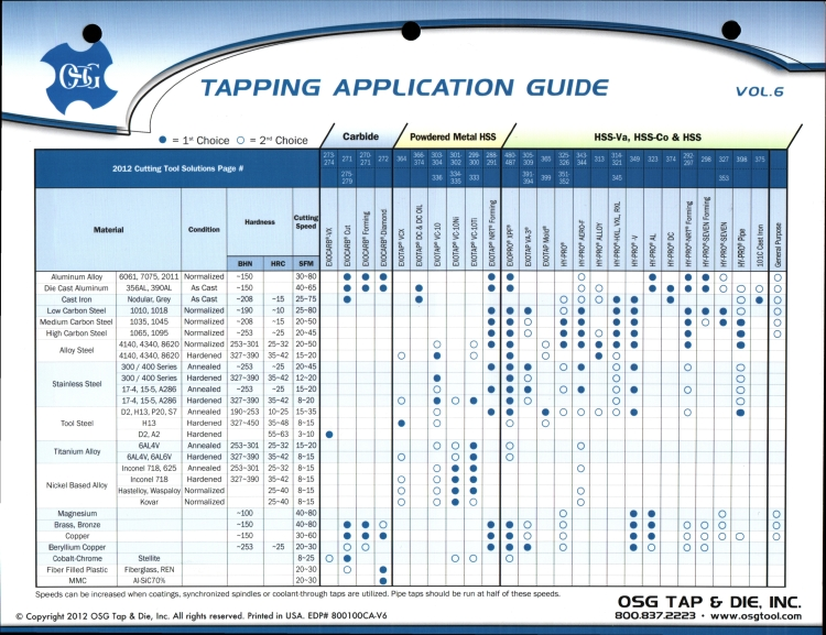 Tap Application Guide